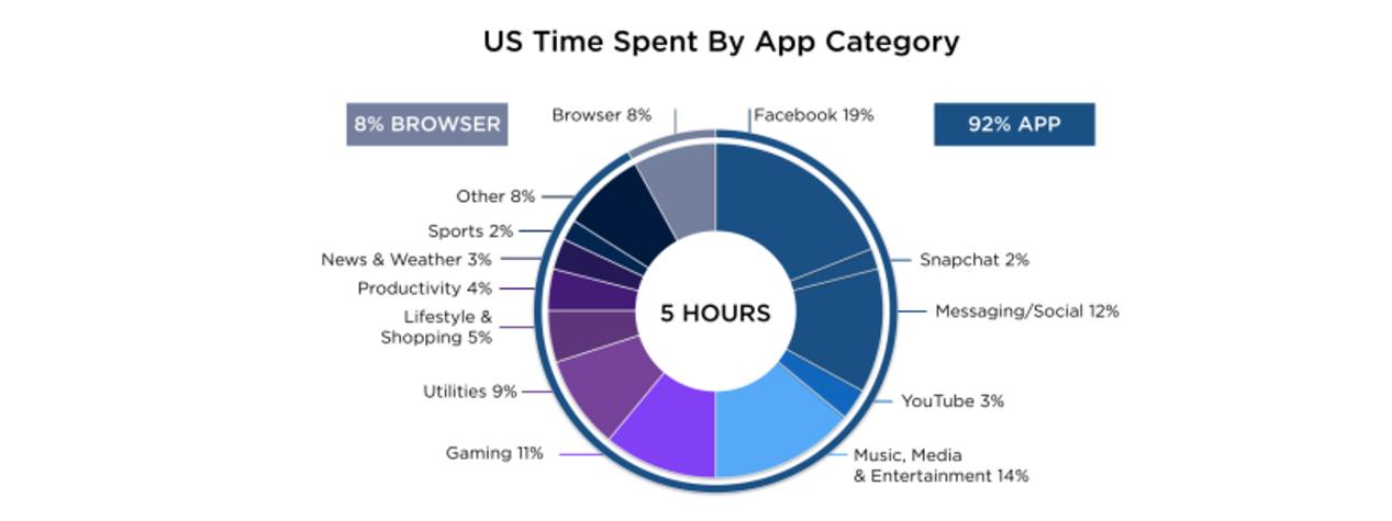 Trends Mobile App